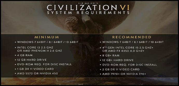civilization6system